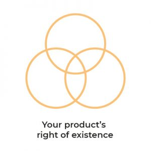 your-product-s-right-of-existence